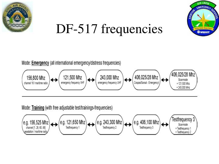 DF-517 frequencies