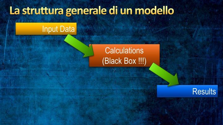 La struttura generale di un modello