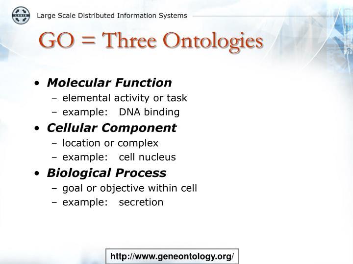GO = Three Ontologies
