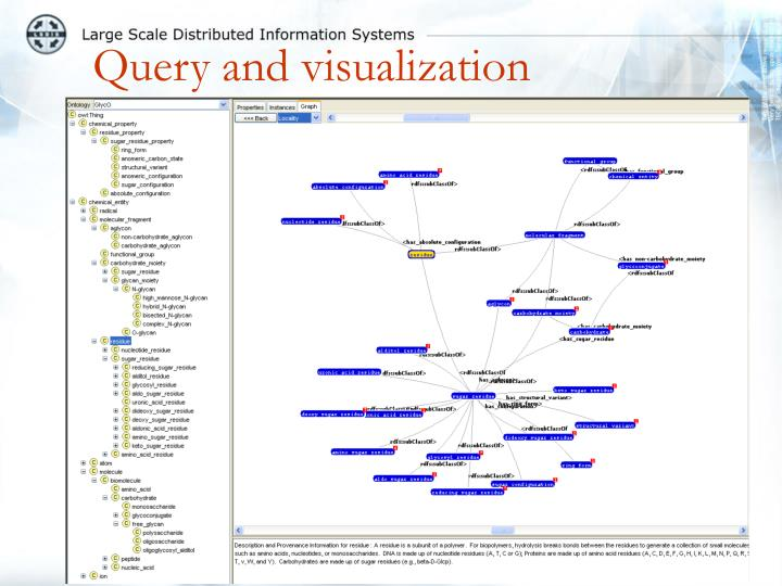 Query and visualization