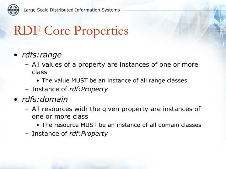 RDF Core Properties