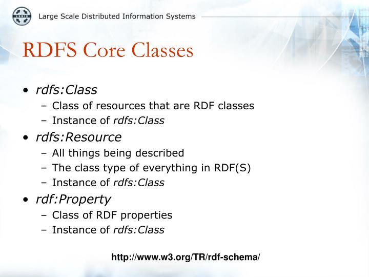 RDFS Core Classes
