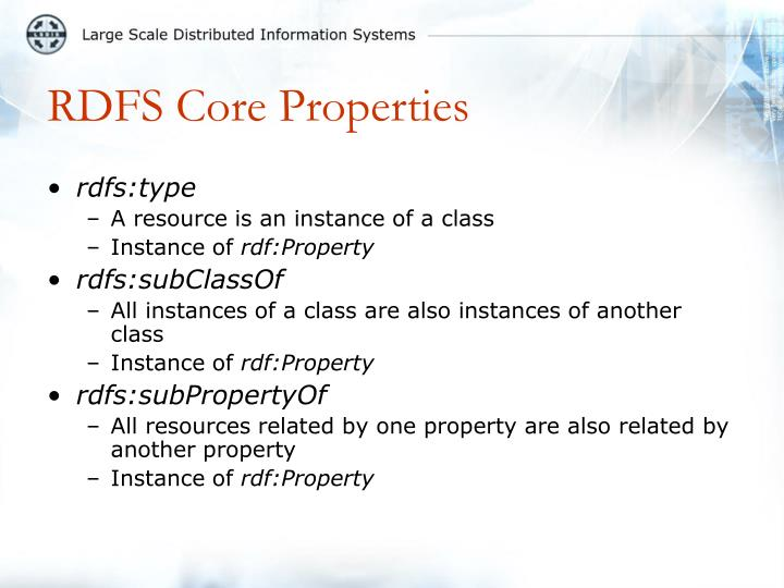 RDFS Core Properties