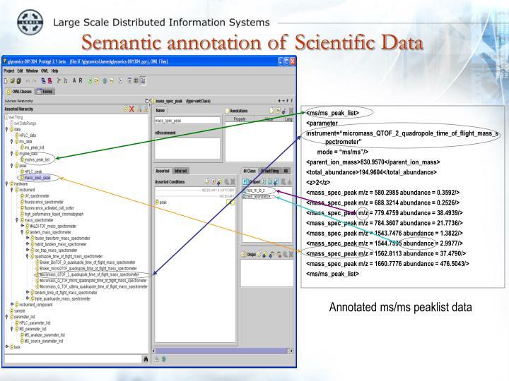 Semantic annotation of Scientific Data