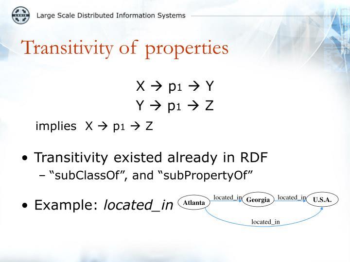 Transitivity of properties