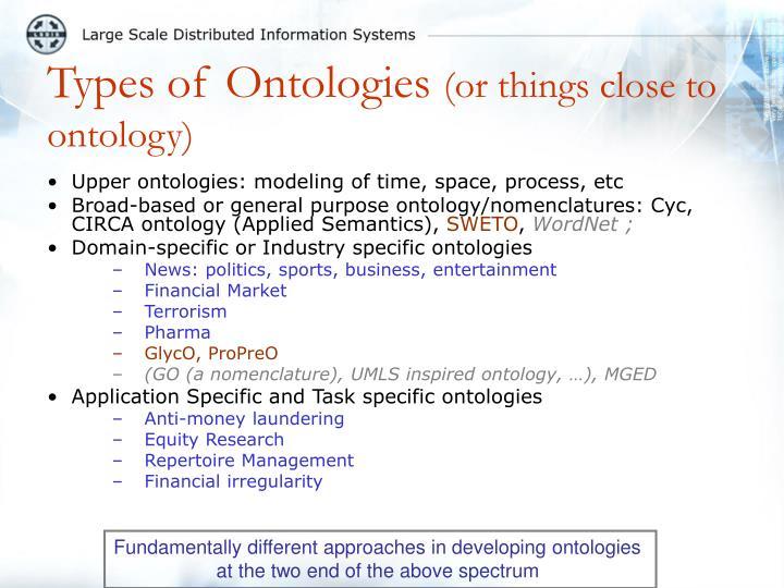 Types of Ontologies
