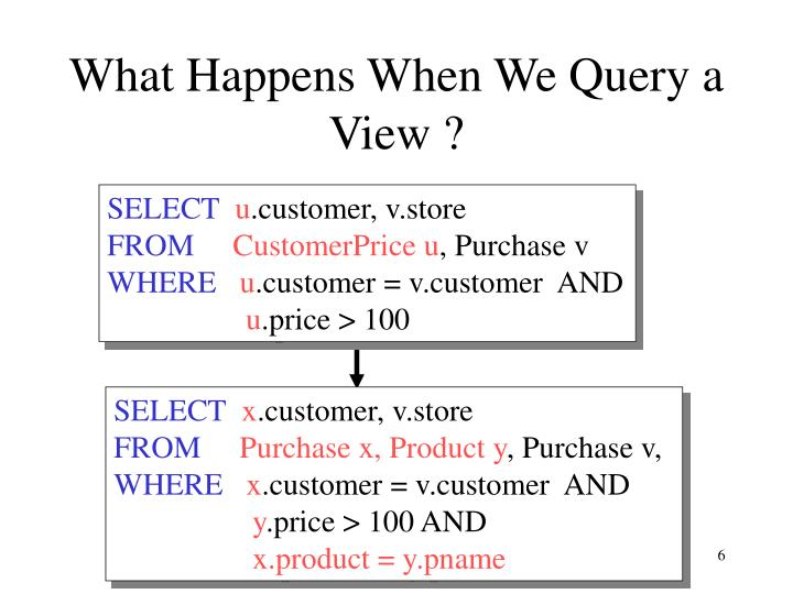 What Happens When We Query a View ?