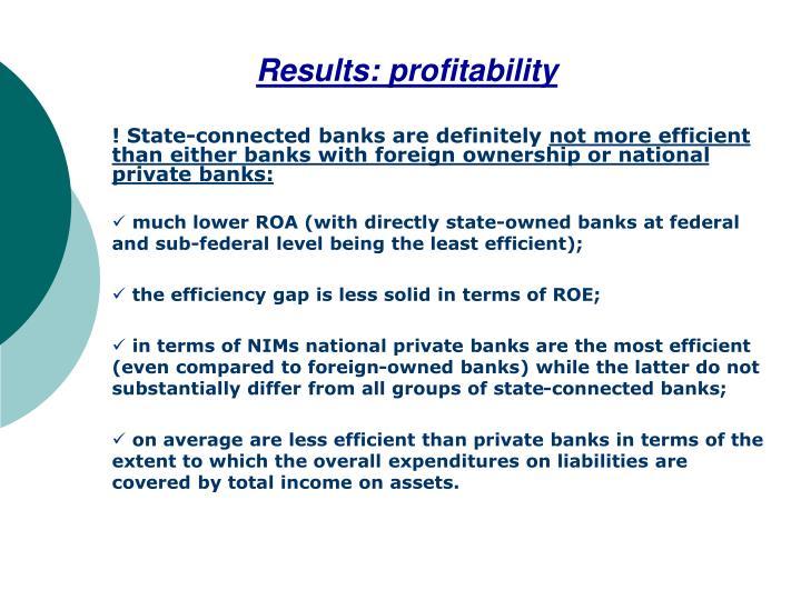 Results: profitability