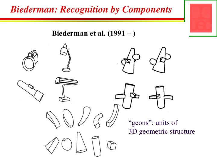 Biederman: Recognition by Components