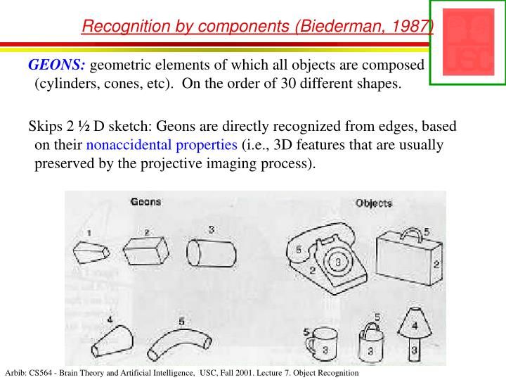 Recognition by components (Biederman, 1987)