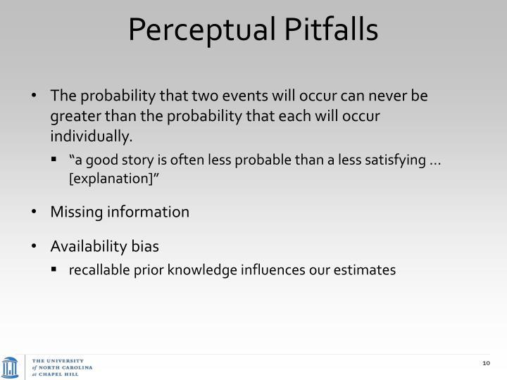 Perceptual Pitfalls