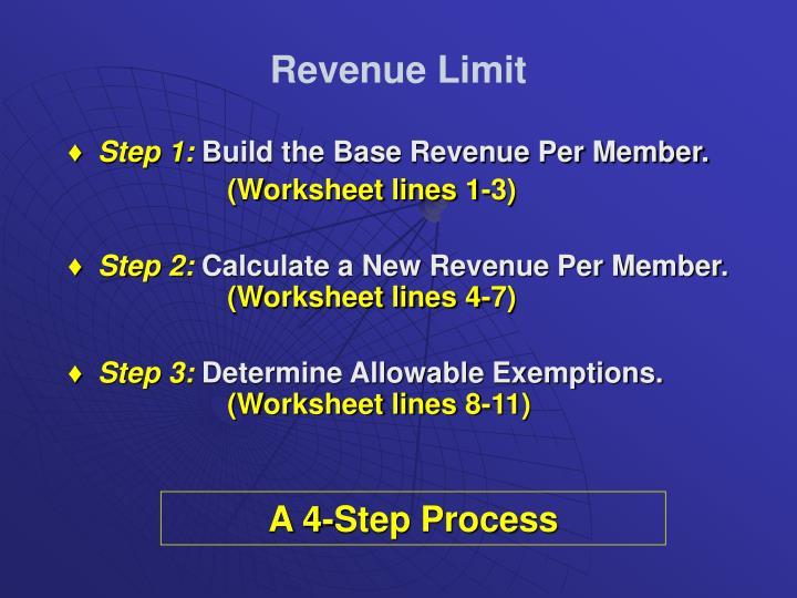 A 4-Step Process