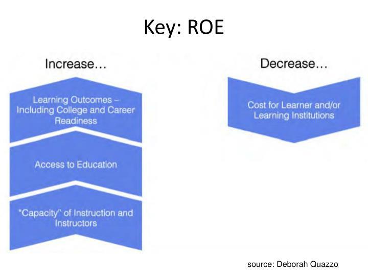 Key: ROE