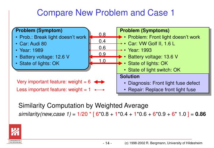 Compare New Problem and Case 1