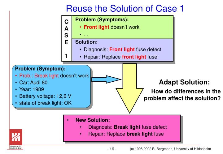 Reuse the Solution of Case 1