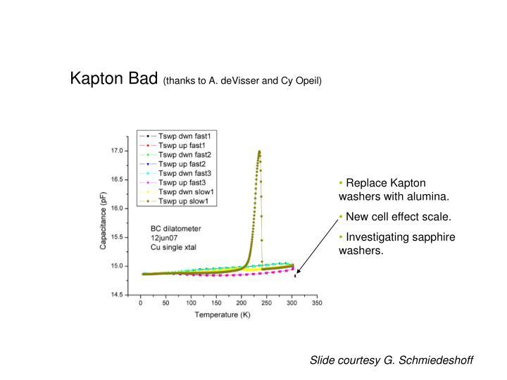 Kapton Bad