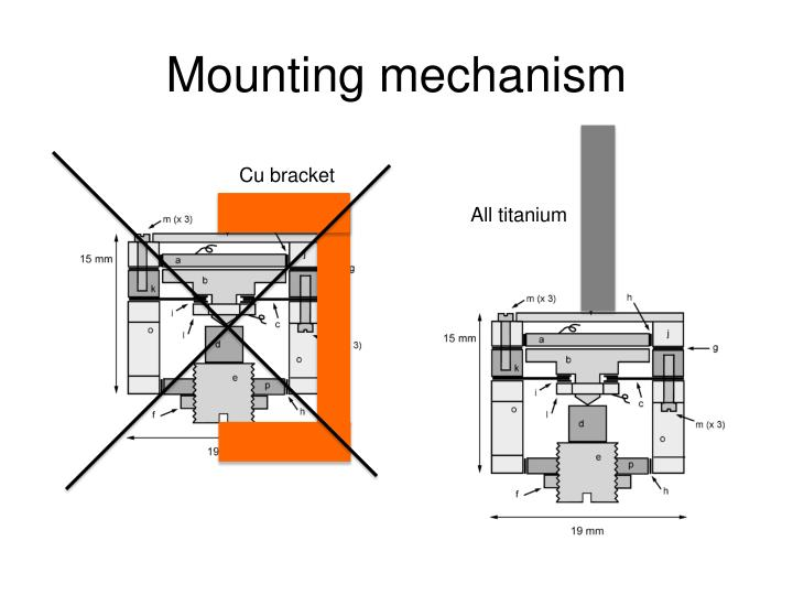 Mounting mechanism