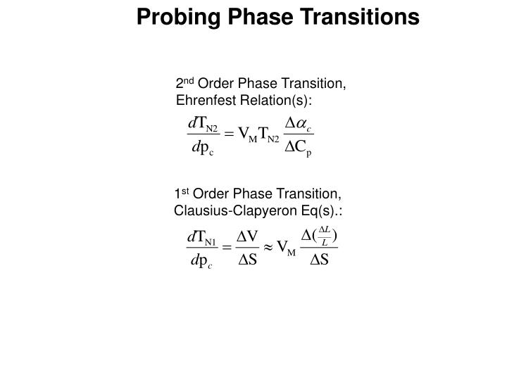Probing Phase Transitions