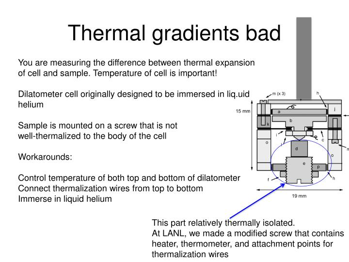 Thermal gradients bad
