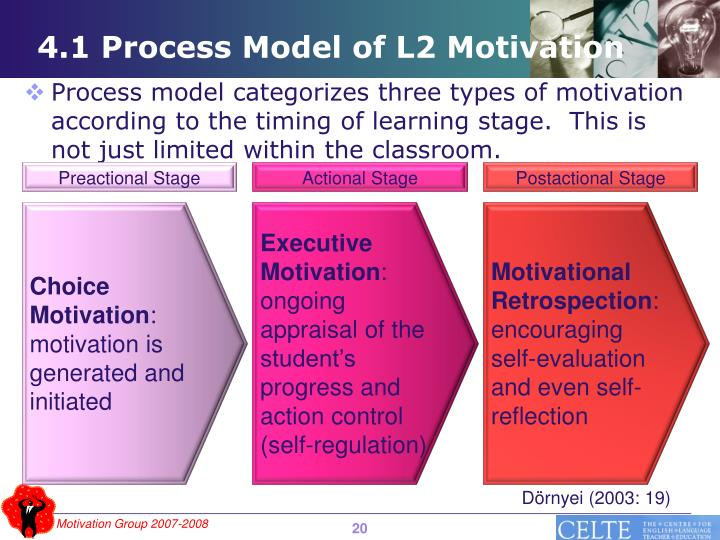 4.1 Process Model of L2 Motivation