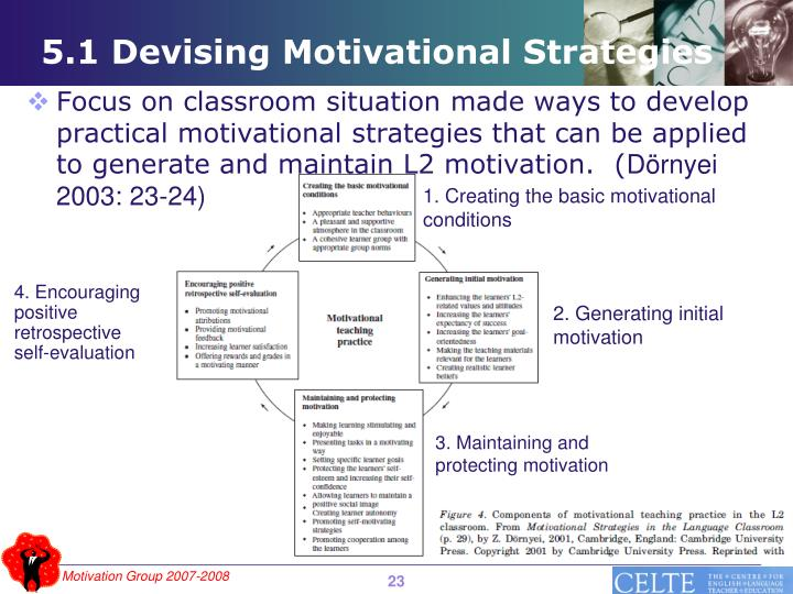 5.1 Devising Motivational Strategies