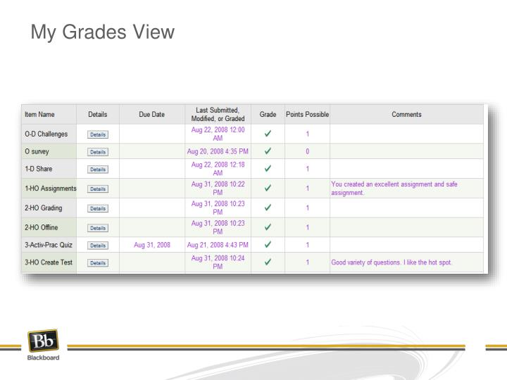 My Grades View