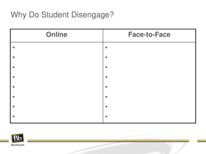 Why Do Student Disengage?