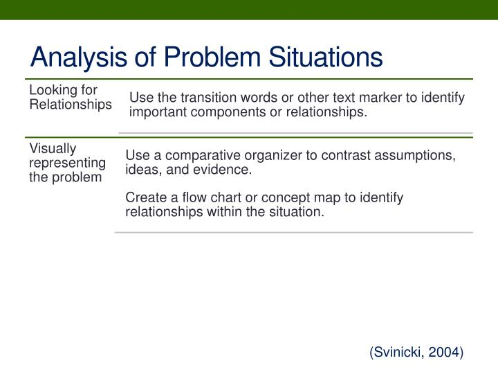 Analysis of Problem Situations