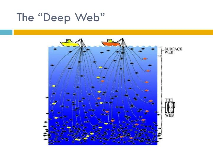 "The ""Deep Web"""