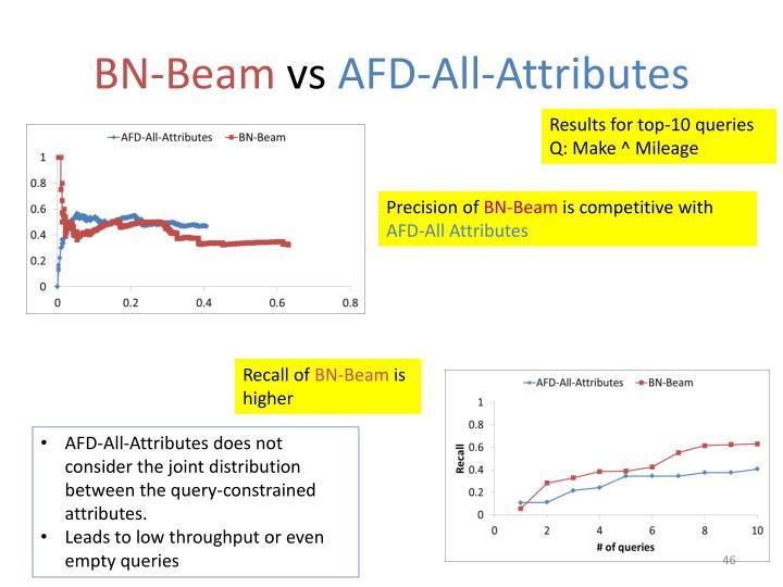 BN-Beam