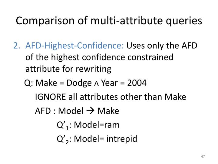 Comparison of multi-attribute queries