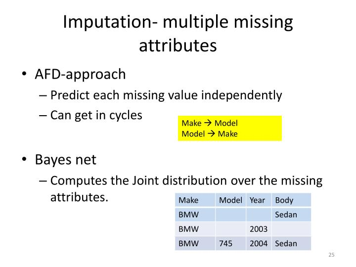 Imputation- multiple missing attributes
