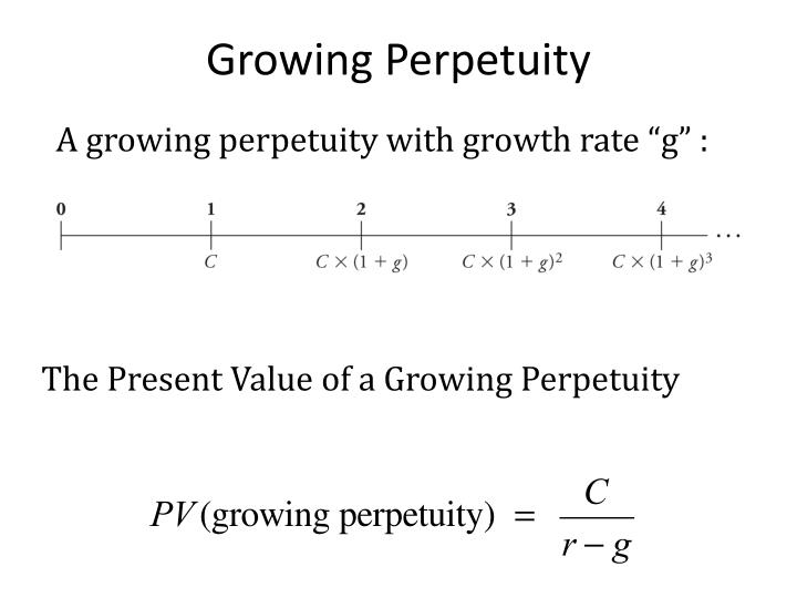 Growing Perpetuity