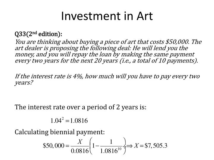 Investment in Art