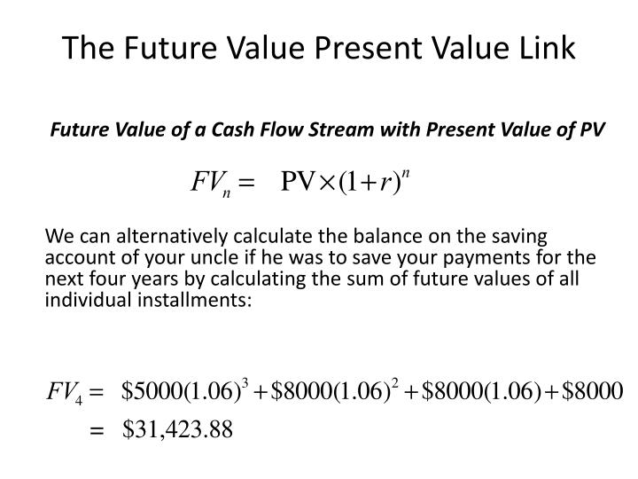 The Future Value Present Value Link