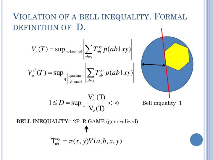 Violation of a bell inequality. Formal definition of  D.
