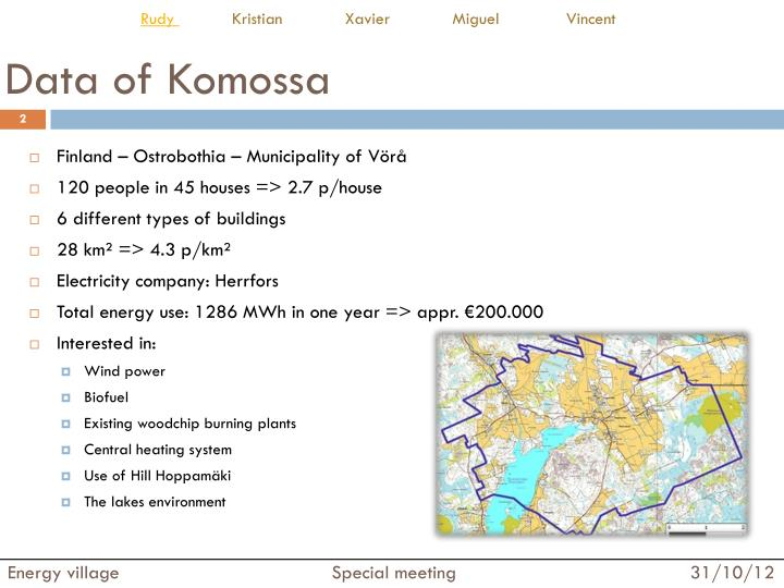 Data of komossa