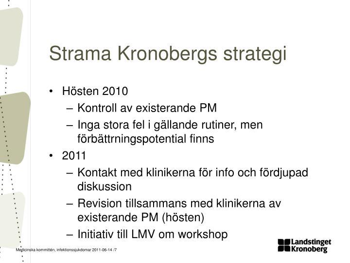 Strama Kronobergs strategi