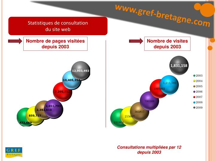 www.gref-bretagne.com