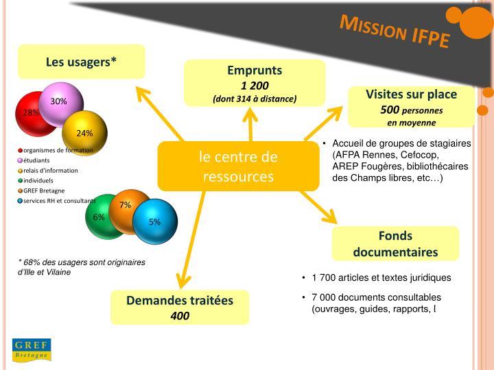 Mission IFPE
