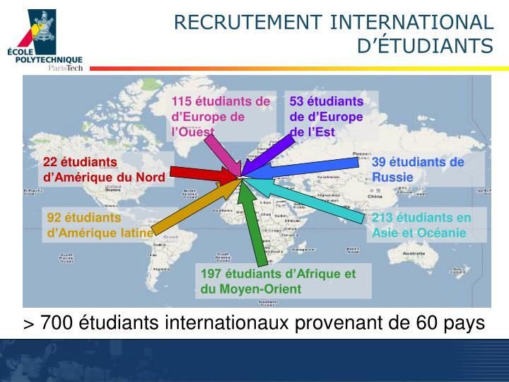 RECRUTEMENT INTERNATIONAL D'ÉTUDIANTS