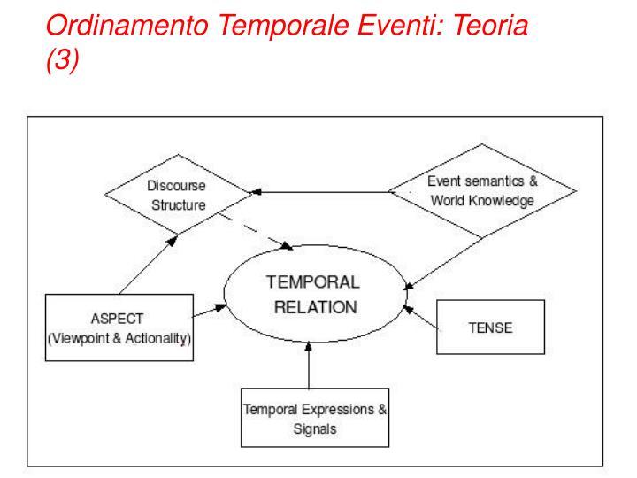Ordinamento Temporale Eventi: Teoria (3)
