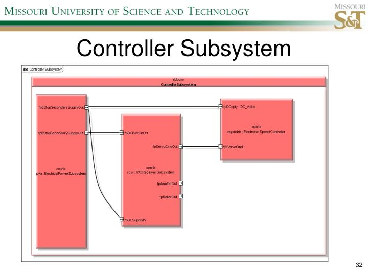 Controller Subsystem