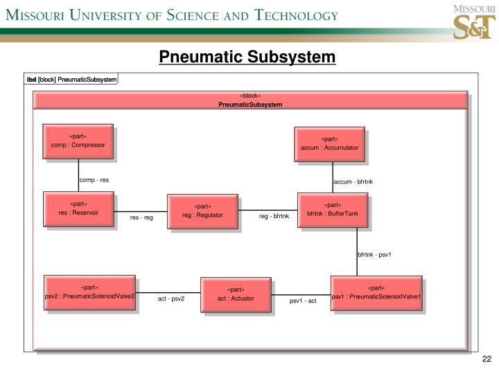 Pneumatic Subsystem
