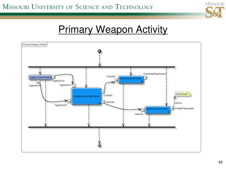 Primary Weapon Activity