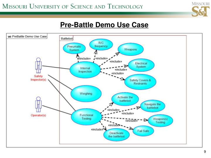 Pre-Battle Demo Use Case