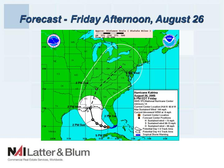 Forecast -