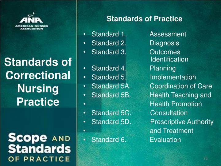 principles and standards for reistered nurses Nursing regulation exists to protect the health, safety and welfare of the public in their receipt of nursing services–and much more the complete scope of the guiding principles of nursing regulation is found below nursing regulation is responsible for upholding licensure requirements for.