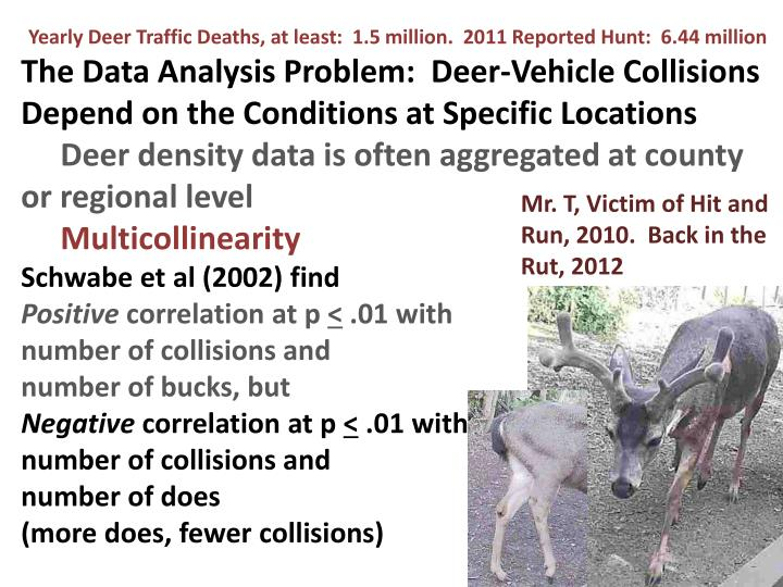 Yearly Deer Traffic Deaths, at least:  1.5 million.  2011 Reported Hunt:  6.44 million