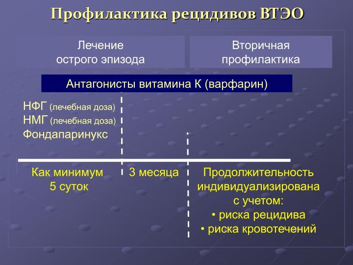 Профилактика рецидивов ВТЭО